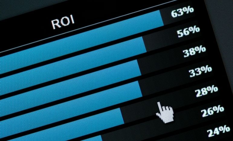 Czy analiza danych wpływa na ROI?